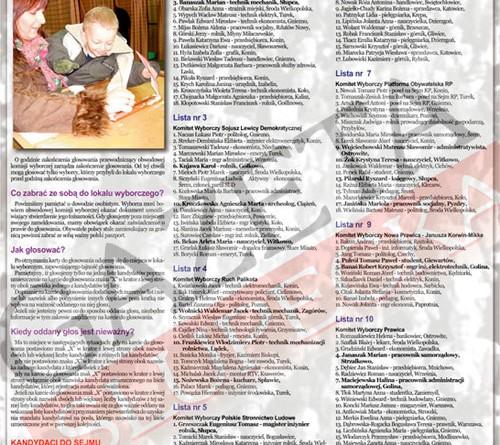 Tylko w Gazecie Słupeckiej! Listy kandydatów z okręgu konińskiego do Sejmu i Senatu z zaznaczonymi kandydatami z rejonu ukazywania się naszego tygodnika
